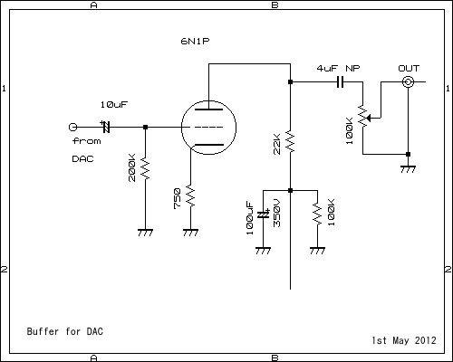 Buffer circuit for DAC