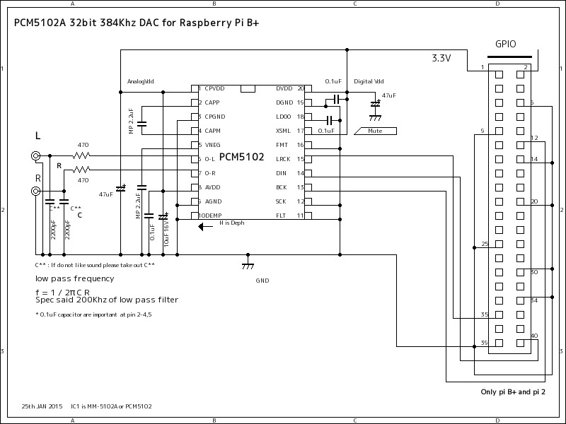 Basic Circuit DIY I2S DAC